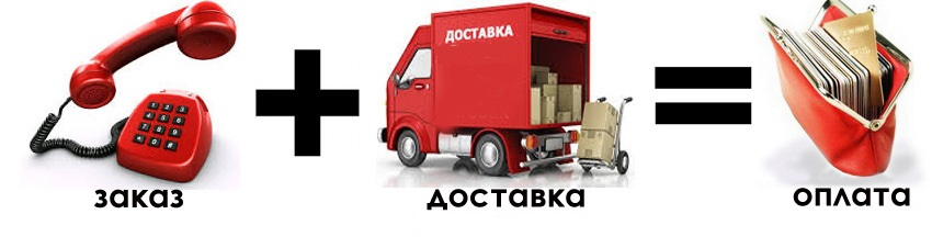 Доставка Новой почтой